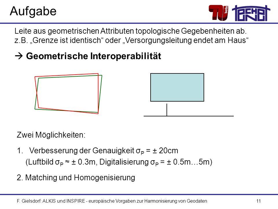 F. Gielsdorf: ALKIS und INSPIRE - europäische Vorgaben zur Harmonisierung von Geodaten11 Aufgabe Leite aus geometrischen Attributen topologische Gegeb