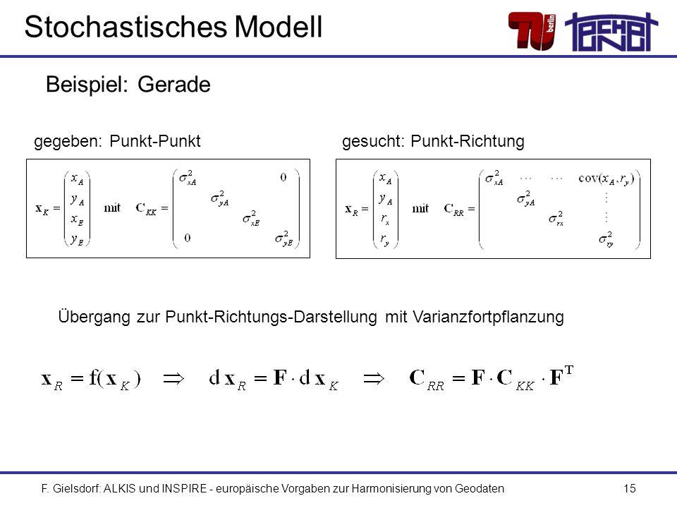 F. Gielsdorf: ALKIS und INSPIRE - europäische Vorgaben zur Harmonisierung von Geodaten15 Stochastisches Modell Beispiel: Gerade gegeben: Punkt-Punkt Ü