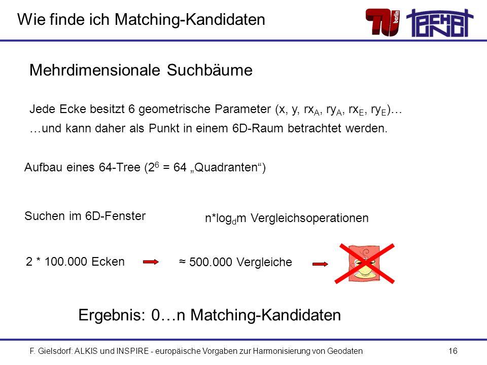 F. Gielsdorf: ALKIS und INSPIRE - europäische Vorgaben zur Harmonisierung von Geodaten16 Wie finde ich Matching-Kandidaten Mehrdimensionale Suchbäume