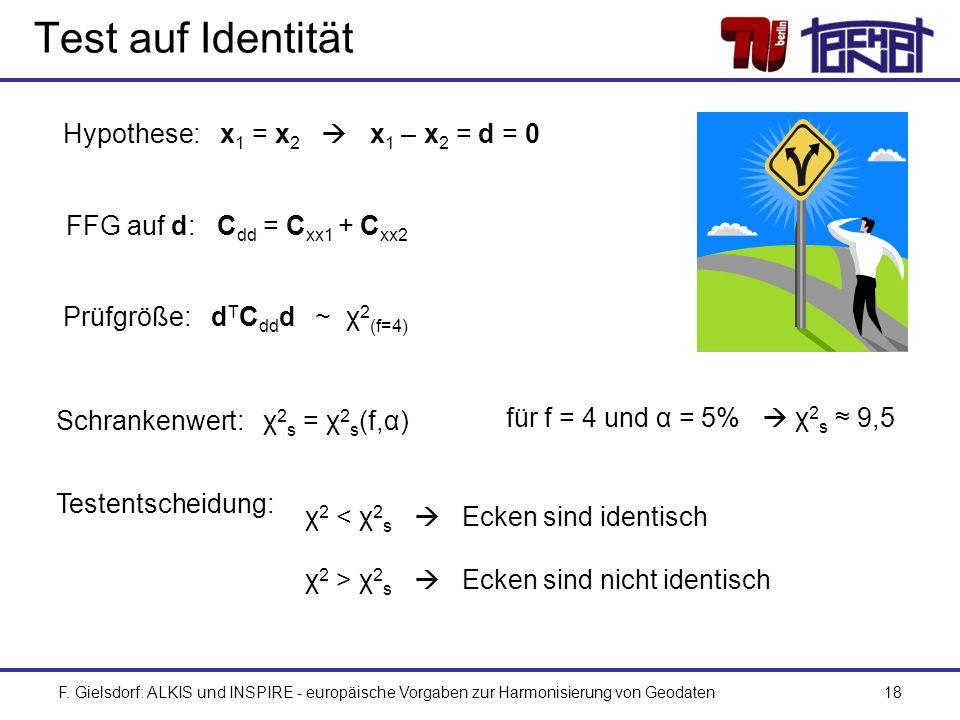 F. Gielsdorf: ALKIS und INSPIRE - europäische Vorgaben zur Harmonisierung von Geodaten18 Test auf Identität Hypothese: x 1 = x 2 x 1 – x 2 = d = 0 Prü