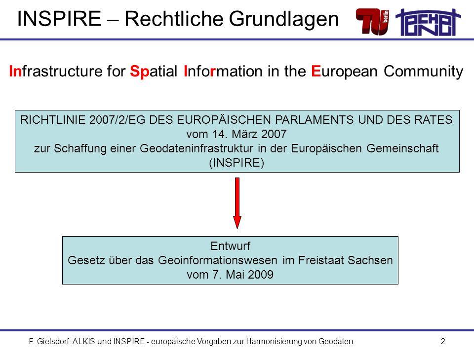 F. Gielsdorf: ALKIS und INSPIRE - europäische Vorgaben zur Harmonisierung von Geodaten2 INSPIRE – Rechtliche Grundlagen Infrastructure for Spatial Inf