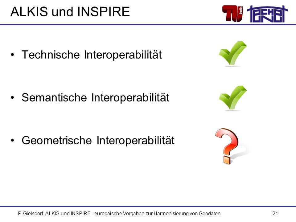 F. Gielsdorf: ALKIS und INSPIRE - europäische Vorgaben zur Harmonisierung von Geodaten24 ALKIS und INSPIRE Technische Interoperabilität Semantische In