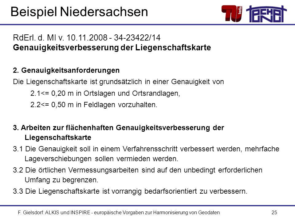 F. Gielsdorf: ALKIS und INSPIRE - europäische Vorgaben zur Harmonisierung von Geodaten25 Beispiel Niedersachsen RdErl. d. MI v. 10.11.2008 - 34-23422/