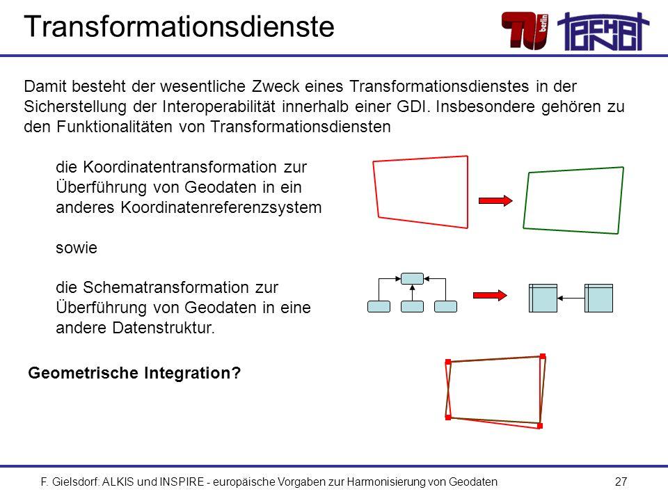 F. Gielsdorf: ALKIS und INSPIRE - europäische Vorgaben zur Harmonisierung von Geodaten27 Transformationsdienste Damit besteht der wesentliche Zweck ei