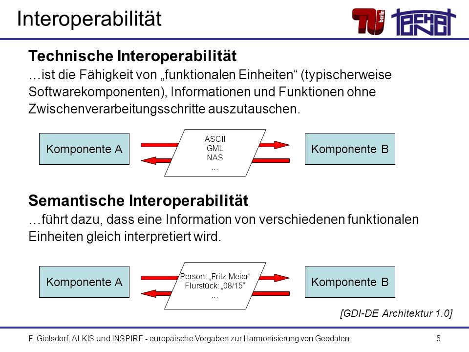 F. Gielsdorf: ALKIS und INSPIRE - europäische Vorgaben zur Harmonisierung von Geodaten5 Interoperabilität Technische Interoperabilität …ist die Fähigk