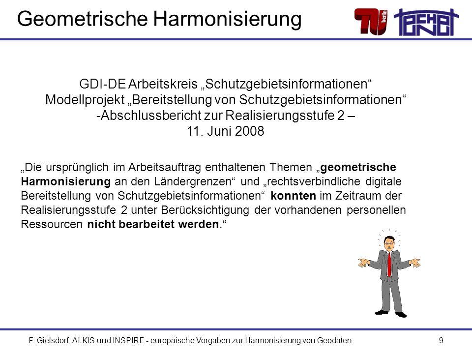 F. Gielsdorf: ALKIS und INSPIRE - europäische Vorgaben zur Harmonisierung von Geodaten9 Geometrische Harmonisierung Die ursprünglich im Arbeitsauftrag