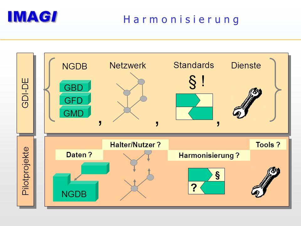 NGDB ? § GFD GBD GMD, NGDB Netzwerk Standards,, Dienste § ! GDI-DE Pilotprojekte Daten ? Halter/Nutzer ? Harmonisierung ? Tools ? H a r m o n i s i e