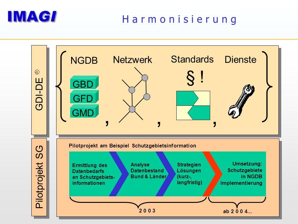 GFD GBD GMD, NGDB Netzwerk Standards,, Dienste § ! GDI-DE Pilotprojekt SG Ermittlung des Datenbedarfs an Schutzgebiets- informationen Pilotprojekt am