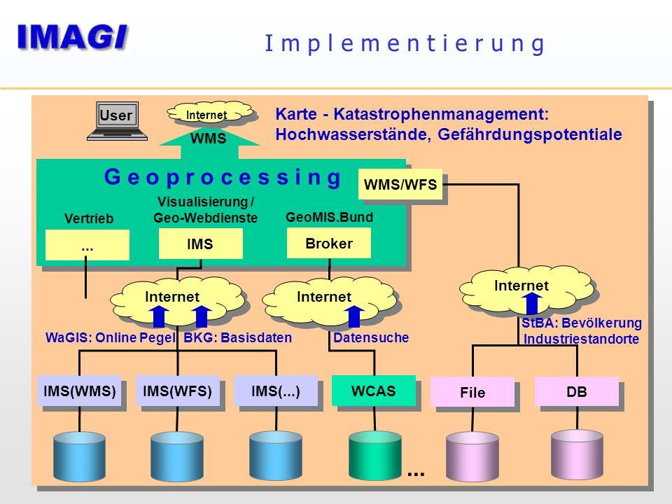 File DB WMS/WFS IMS IMS(WMS) IMS(WFS) IMS(...) Internet Visualisierung / Geo-Webdienste G e o P o r t a l. B u n d... Vertrieb Broker WCAS GeoMIS.Bund