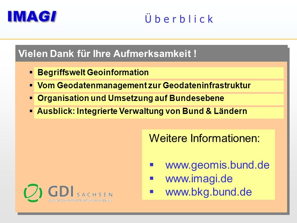 Ü b e r b l i c k Vielen Dank für Ihre Aufmerksamkeit ! Weitere Informationen: www.geomis.bund.de www.imagi.de www.bkg.bund.de Begriffswelt Geoinforma