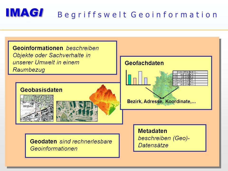 B e g r i f f s w e l t G e o i n f o r m a t i o n Geoinformationen beschreiben Objekte oder Sachverhalte in unserer Umwelt in einem Raumbezug Geobas