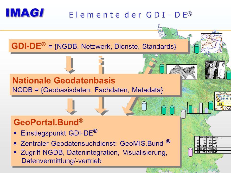IMAGI - Beschluss 4.1 vom 10.10.2001 Harmonisierung des Zugangs zu den Metainformationen des Bundes und der Länder Implementierung der NGDB 3 Harmonisierung fachlicher Objektarten- kataloge / Standards (technische Integration, Schnittstellen, Standards, ISO19xxx, OGC,...) 2 1 (1) GeoMIS.Bund (2) Pilotprojekte (3) GeoPortal.Bund U m s e t z u n g G D I – D E ®