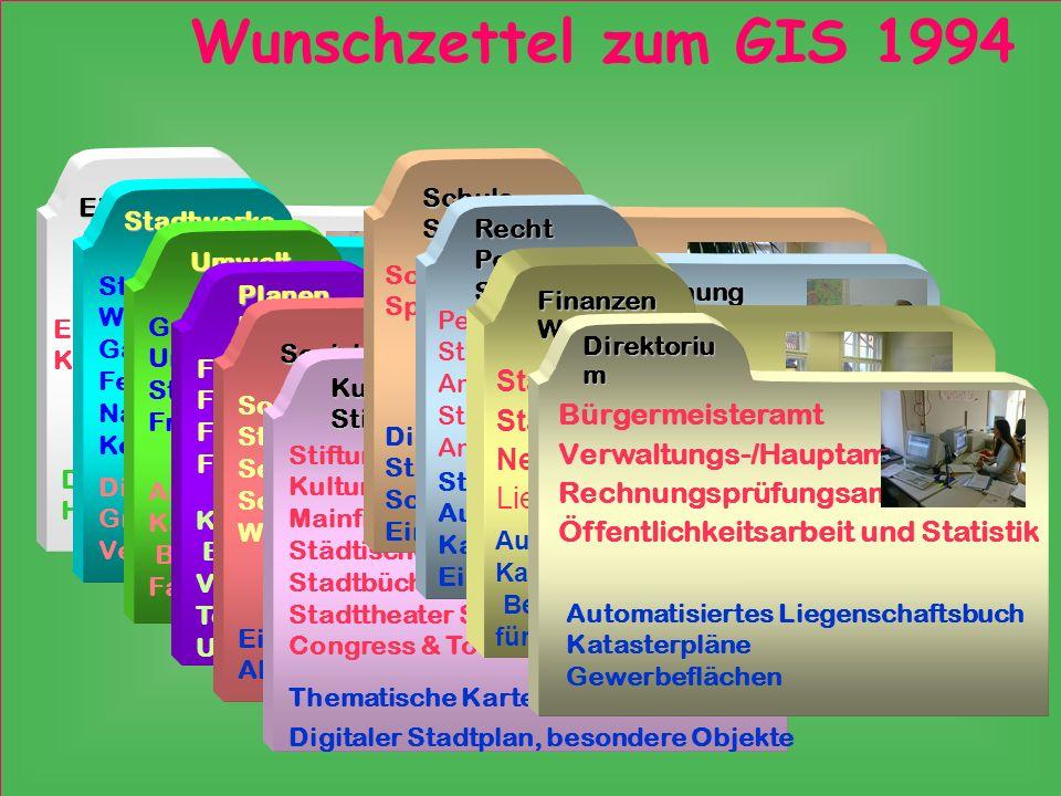 Eigenbetriebe Entwässerung Kompostwerk Digitale Stadtgrundkarte Höhenmodell Stadtwerke Strom Wasser Gas Fernwärme Nahverkehr Kommunikation Digitale St