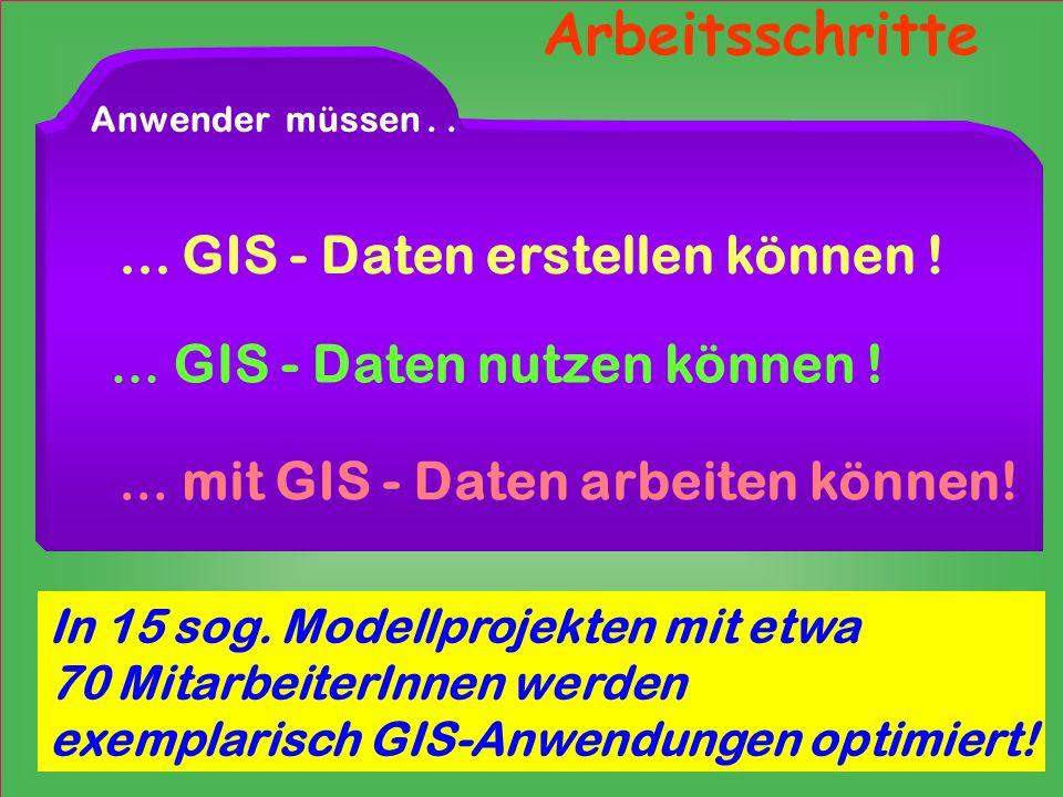 Arbeitsschritte Anwender müssen..... GIS - Daten erstellen können !... GIS - Daten nutzen können !... mit GIS - Daten arbeiten können! In 15 sog. Mode