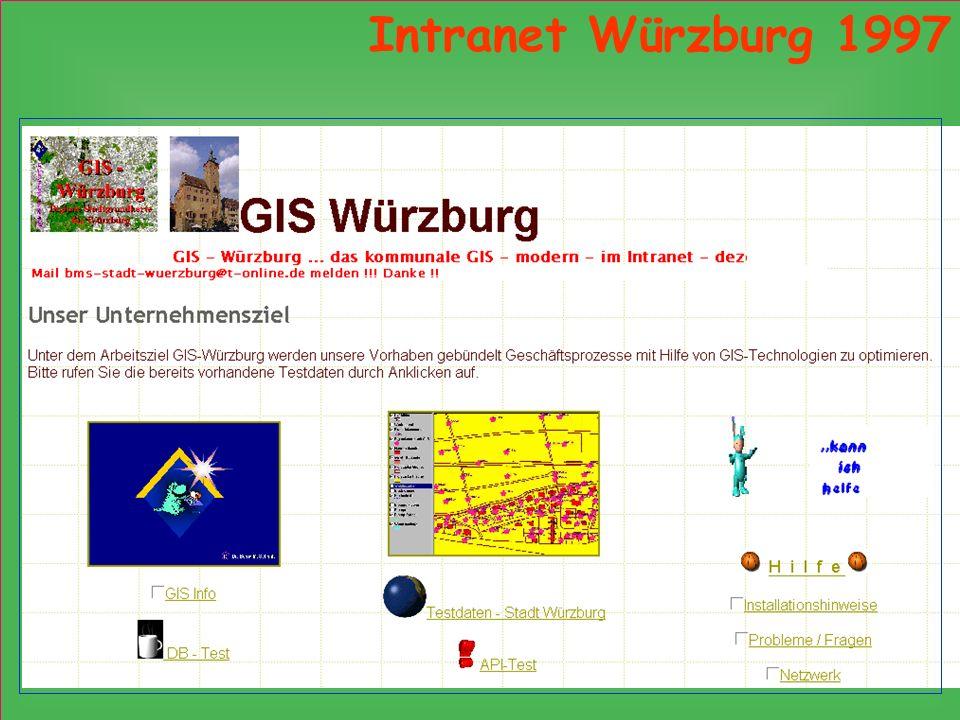 Intranet Würzburg 1997