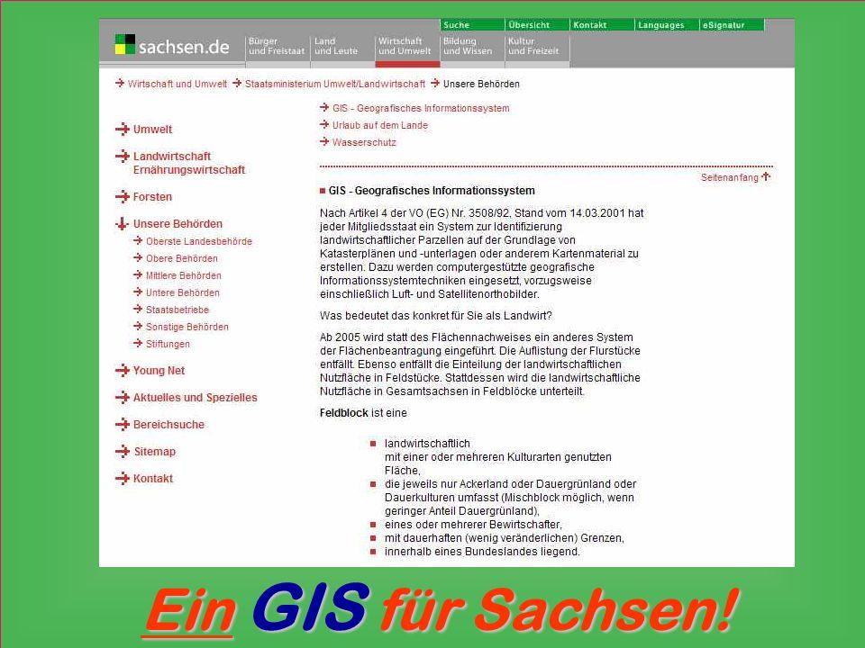 Arbeitsschritte Anwender müssen.....GIS - Daten erstellen können !...