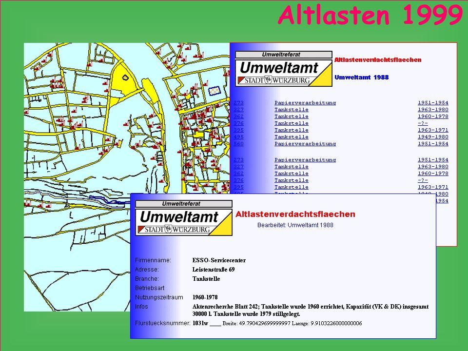 Altlasten 1999
