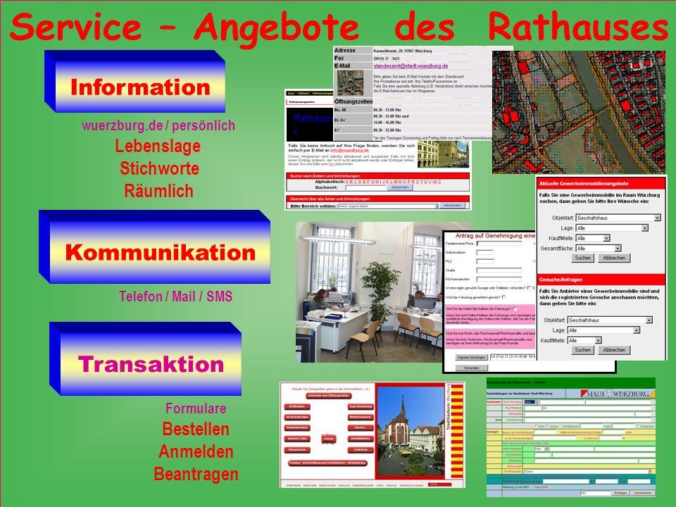 Service – Angebote des Rathauses Rathauswegweise r Information wuerzburg.de / persönlich Lebenslage Stichworte Räumlich Kommunikation Telefon / Mail /