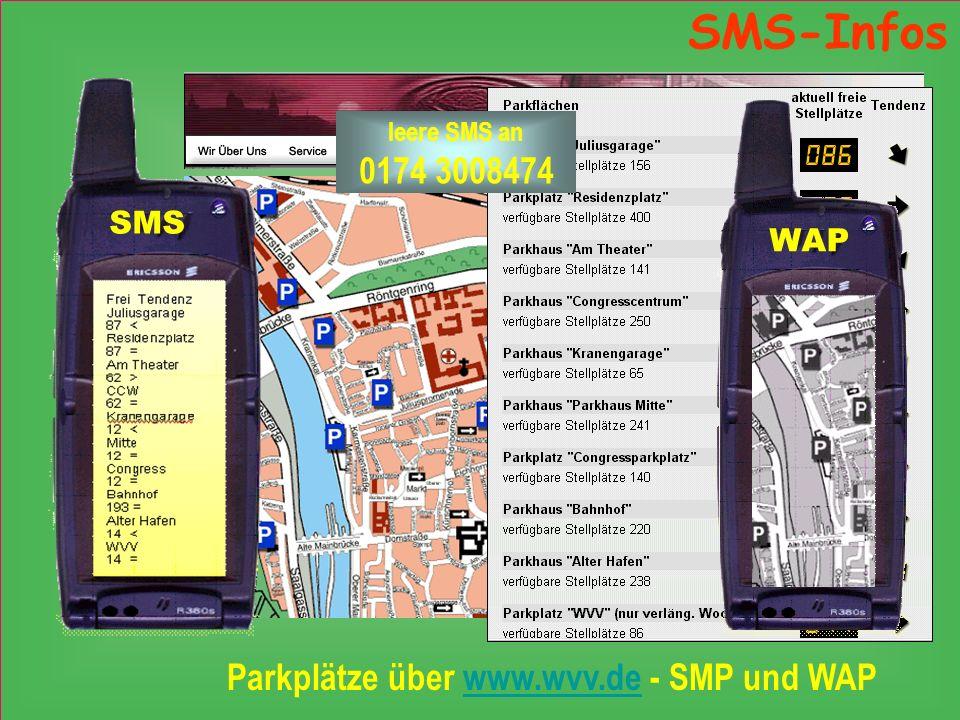 SMS-Infos Parkplätze über www.wvv.de - SMP und WAPwww.wvv.de leere SMS an 0174 3008474 SMS WAP
