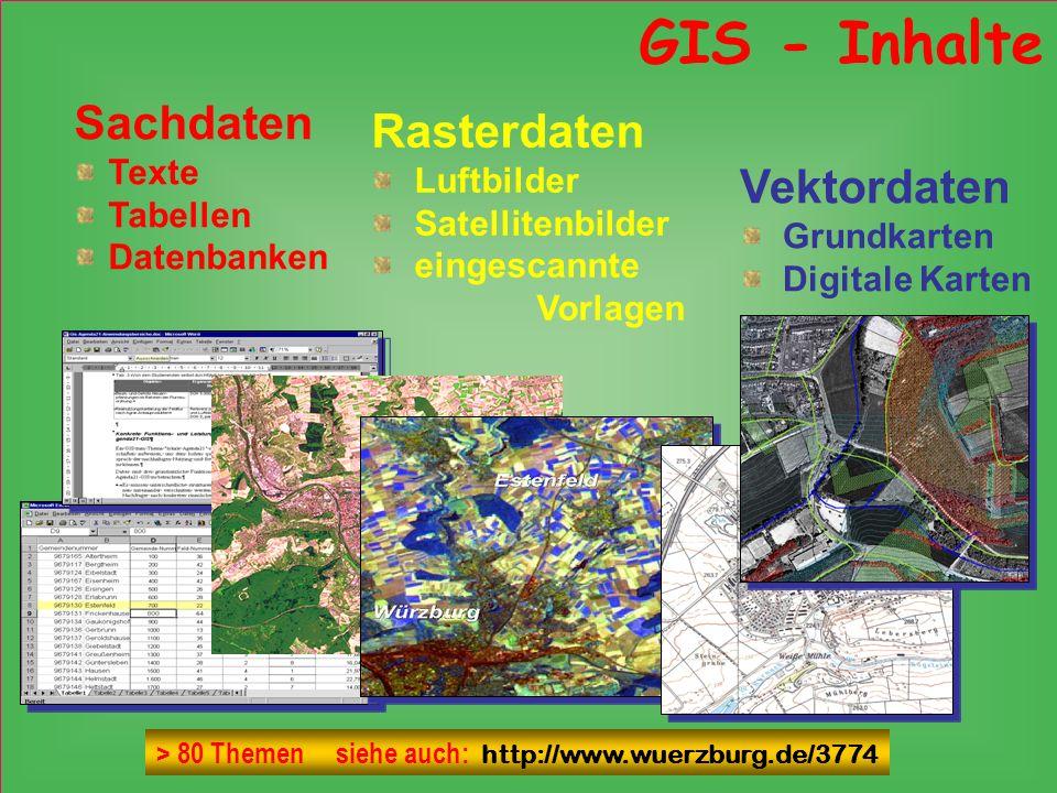 GIS - Inhalte Sachdaten Texte Tabellen Datenbanken Rasterdaten Luftbilder Satellitenbilder eingescannte Vorlagen Vektordaten Grundkarten Digitale Kart