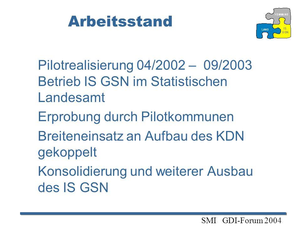 Arbeitsstand Pilotrealisierung 04/2002 – 09/2003 Betrieb IS GSN im Statistischen Landesamt Erprobung durch Pilotkommunen Breiteneinsatz an Aufbau des