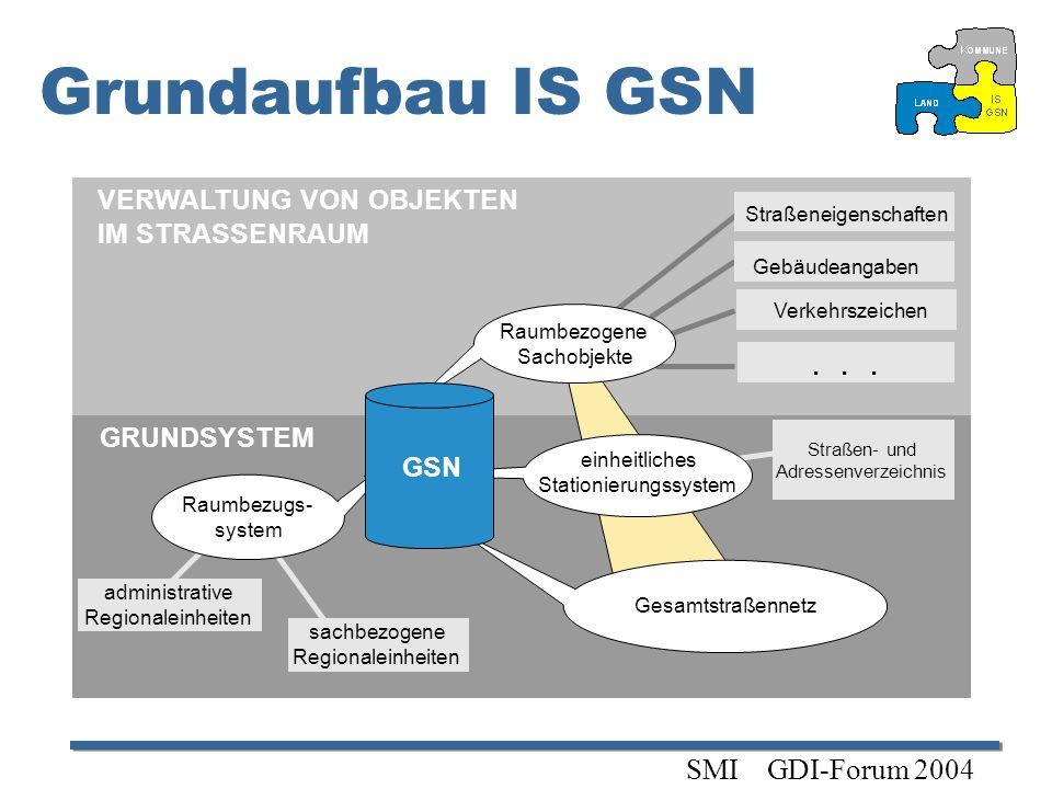 Grundaufbau IS GSN sachbezogene Regionaleinheiten administrative Regionaleinheiten Raumbezugs- system GRUNDSYSTEM Gesamtstraßennetz einheitliches Stat