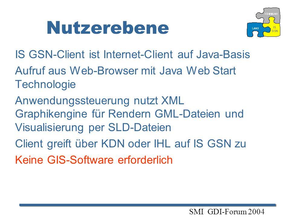 Nutzerebene IS GSN-Client ist Internet-Client auf Java-Basis Aufruf aus Web-Browser mit Java Web Start Technologie Anwendungssteuerung nutzt XML Graph