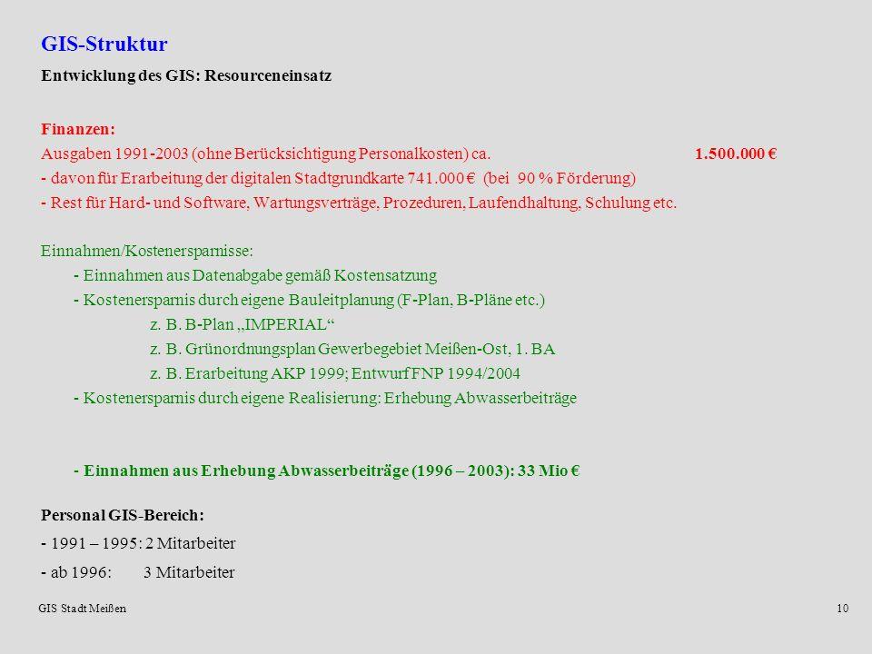GIS Stadt Meißen9 II. Gegenwärtiger Ausbaustand: GIS-Struktur im Detail GIS als elementare Arbeitsgrundlage der Stadtverwaltung Stadtkartenwerk (in Po