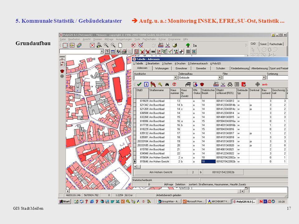 GIS Stadt Meißen16 4. AWB - Abwasserbeiträge wesentliche Einnahmequelle der Stadt (1996- 2003): ca. 33 Mio Euro komplexer (ämterübergreifender)Verfahr
