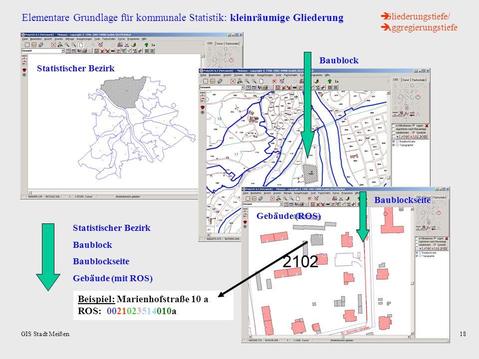 GIS Stadt Meißen17 5. Kommunale Statistik / Gebäudekataster Grundaufbau Aufg. u. a.: Monitoring INSEK, EFRE, SU-Ost, Statistik...