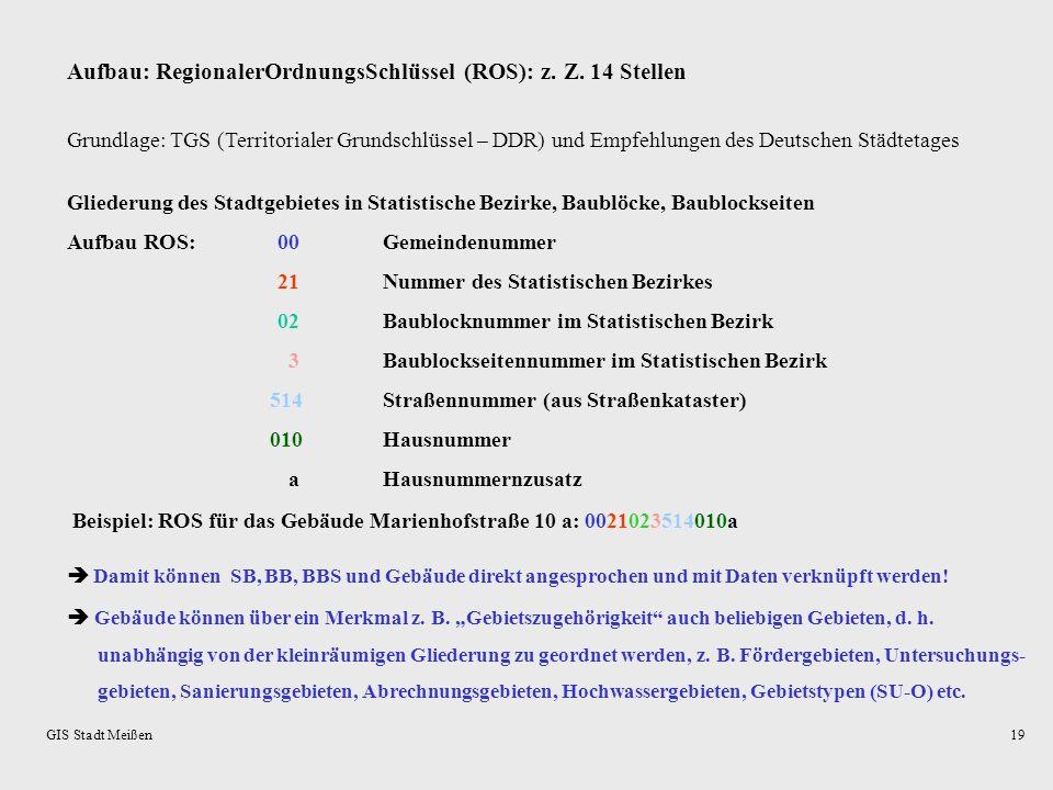 GIS Stadt Meißen18 Elementare Grundlage für kommunale Statistik: kleinräumige Gliederung Gliederungstiefe/ Aggregierungstiefe Statistischer Bezirk Bau