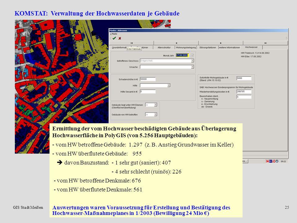 GIS Stadt Meißen24 Hochwasser 2002: Überflutungssituation Triebischmündung - 3 D Darstellung aus Höhenangaben