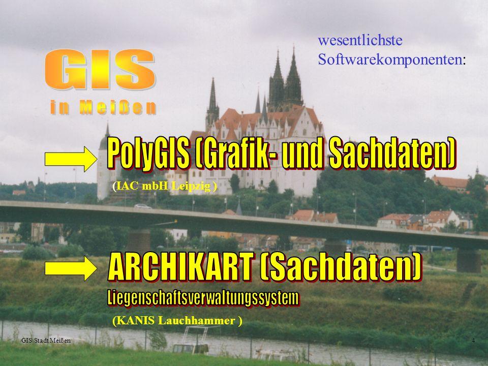 GIS Stadt Meißen4 wesentlichste Softwarekomponenten: (IAC mbH Leipzig ) (KANIS Lauchhammer )