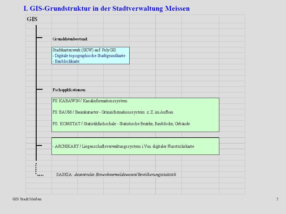 GIS Stadt Meißen15 3. Kanalkataster – PolyGIS Aufg.: Verwaltung Kanalnetz (Sanierung, Ausbau...)