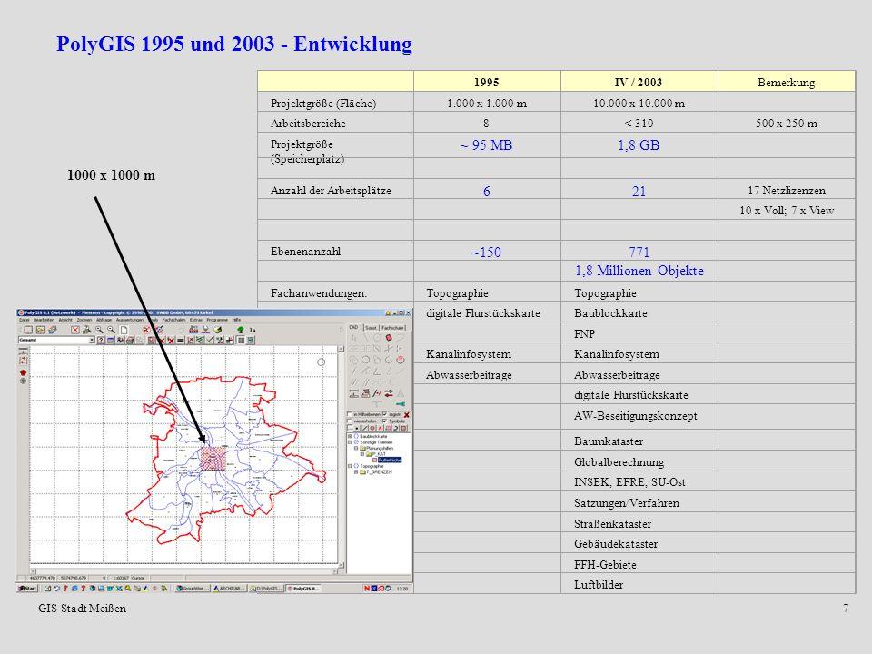 GIS Stadt Meißen7 1995IV / 2003Bemerkung Projektgröße (Fläche)1.000 x 1.000 m10.000 x 10.000 m Arbeitsbereiche8< 310500 x 250 m Projektgröße (Speicherplatz) ~ 95 MB1,8 GB Anzahl der Arbeitsplätze 621 17 Netzlizenzen 10 x Voll; 7 x View Ebenenanzahl ~150771 1,8 Millionen Objekte Fachanwendungen:Topographie digitale FlurstückskarteBaublockkarte FNP Kanalinfosystem Abwasserbeiträge digitale Flurstückskarte AW-Beseitigungskonzept Baumkataster Globalberechnung INSEK, EFRE, SU-Ost Satzungen/Verfahren Straßenkataster Gebäudekataster FFH-Gebiete Luftbilder PolyGIS 1995 und 2003 - Entwicklung 1000 x 1000 m