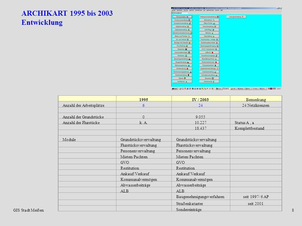 GIS Stadt Meißen7 1995IV / 2003Bemerkung Projektgröße (Fläche)1.000 x 1.000 m10.000 x 10.000 m Arbeitsbereiche8< 310500 x 250 m Projektgröße (Speicher