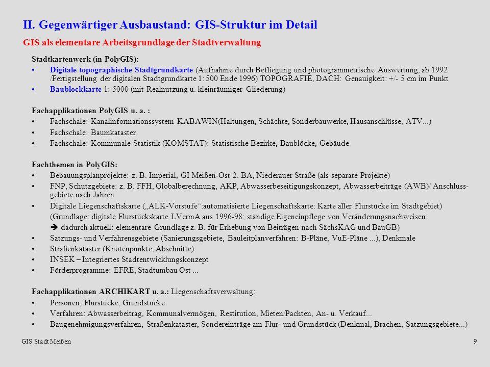GIS Stadt Meißen8 1995IV / 2003Bemerkung Anzahl der Arbeitsplätze62424 Netzlizenzen Anzahl der Grundstücke09.055 Anzahl der Flurstückek. A.10.227Statu