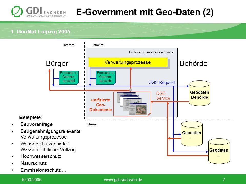 1. GeoNet Leipzig 2005 10.03.2005www.gdi-sachsen.de7 E-Government mit Geo-Daten (2) Beispiele: Bauvoranfrage Baugenehmigungsrelevante Verwaltungsproze