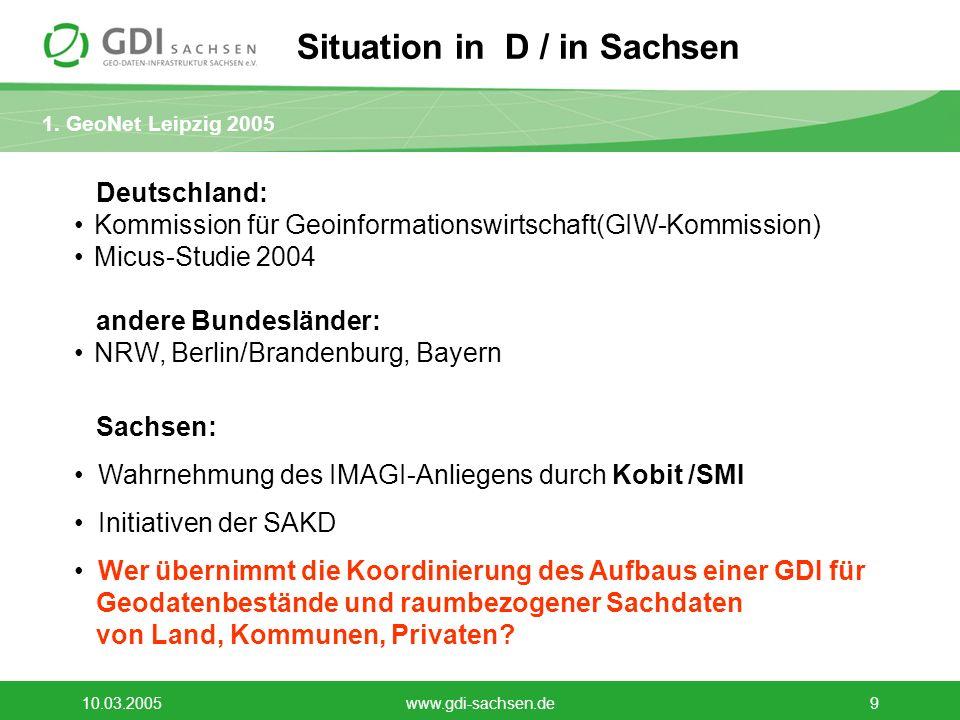 1.GeoNet Leipzig 2005 10.03.2005www.gdi-sachsen.de10 Aussage auf dem 2.