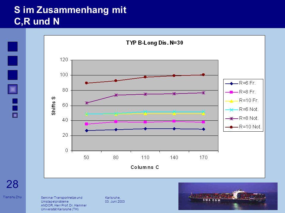 Tianshu Zhu Seminar Transportnetze und Umstapelprobleme ANDOR, Herr Prof.