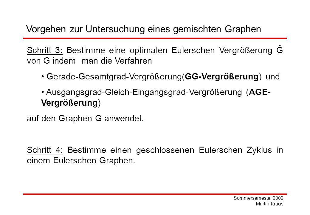 Sommersemester 2002 Martin Kraus Vorgehen zur Untersuchung eines gemischten Graphen Schritt 3: Bestimme eine optimalen Eulerschen Vergrößerung Ĝ von G indem man die Verfahren Gerade-Gesamtgrad-Vergrößerung(GG-Vergrößerung) und Ausgangsgrad-Gleich-Eingangsgrad-Vergrößerung (AGE- Vergrößerung) auf den Graphen G anwendet.