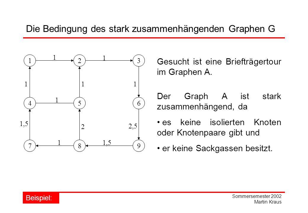 Sommersemester 2002 Martin Kraus Die Bedingung des stark zusammenhängenden Graphen G Gesucht ist eine Briefträgertour im Graphen A.
