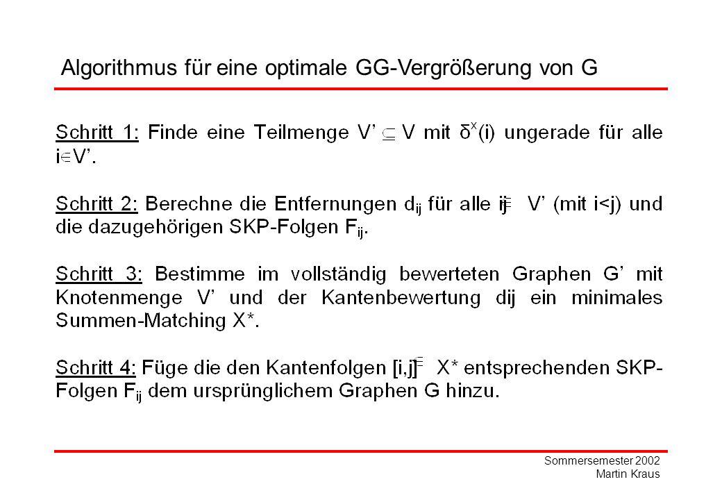 Sommersemester 2002 Martin Kraus Algorithmus für eine optimale GG-Vergrößerung von G