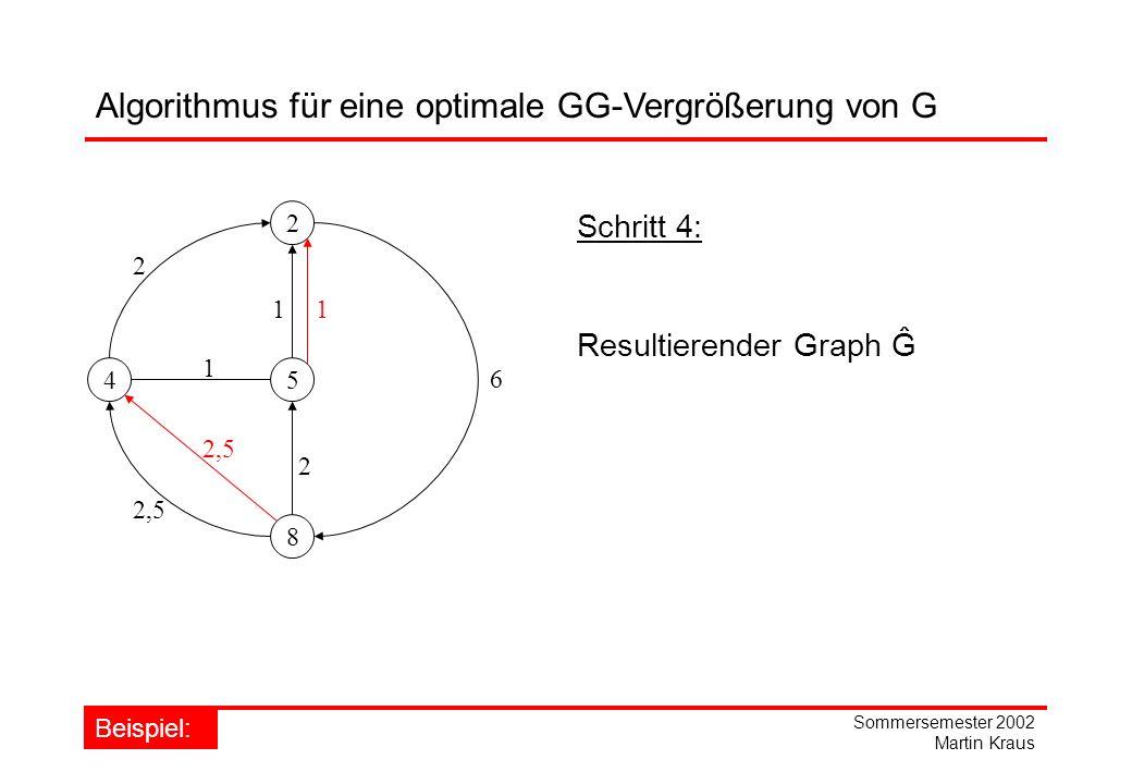 Sommersemester 2002 Martin Kraus 2 45 8 1 2 6 1 2,5 2 Schritt 4: Resultierender Graph Ĝ 1 2,5 Algorithmus für eine optimale GG-Vergrößerung von G Beispiel: