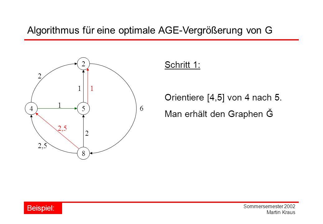 Sommersemester 2002 Martin Kraus 2 45 8 1 2 6 1 2,5 2 Schritt 1: Orientiere [4,5] von 4 nach 5.