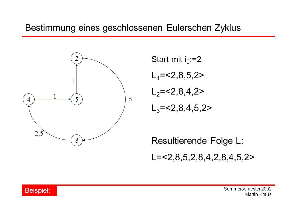 Sommersemester 2002 Martin Kraus 2 45 8 1 6 1 2,5 Start mit i 0 :=2 L 1 = L 2 = L 3 = Resultierende Folge L: L= Beispiel: Bestimmung eines geschlossenen Eulerschen Zyklus