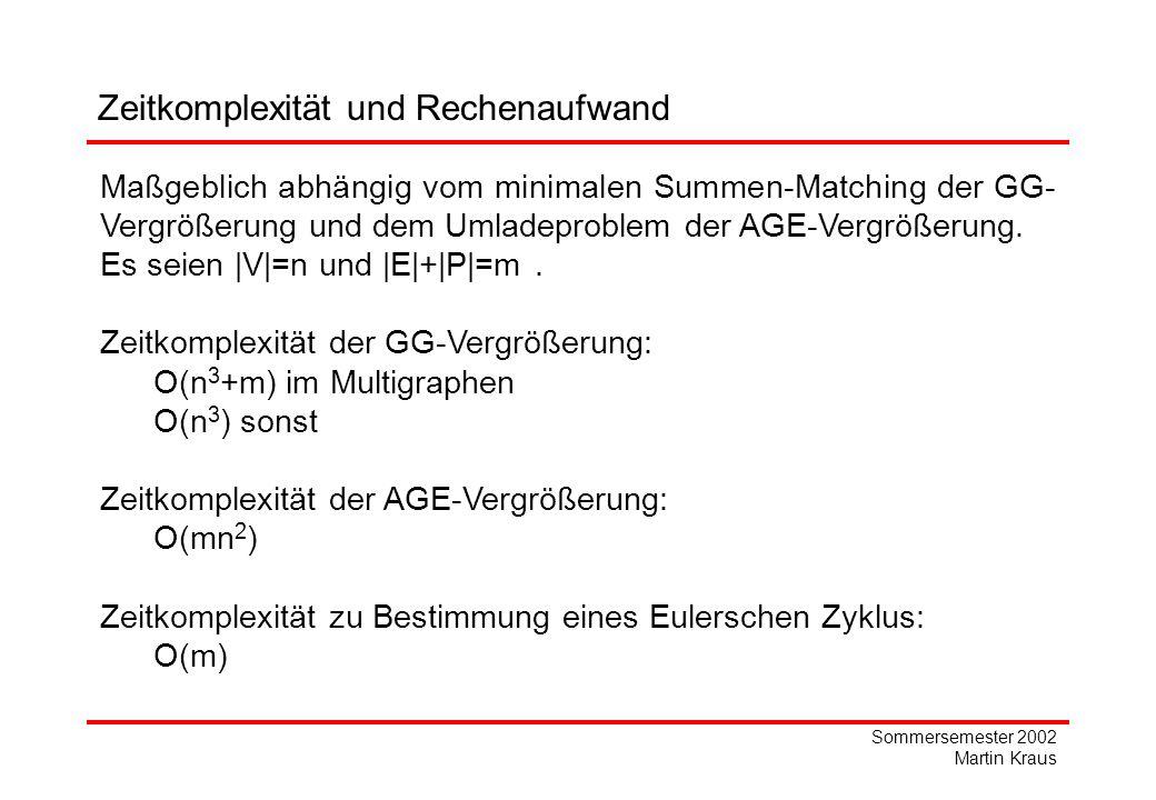 Sommersemester 2002 Martin Kraus Zeitkomplexität und Rechenaufwand Maßgeblich abhängig vom minimalen Summen-Matching der GG- Vergrößerung und dem Umladeproblem der AGE-Vergrößerung.