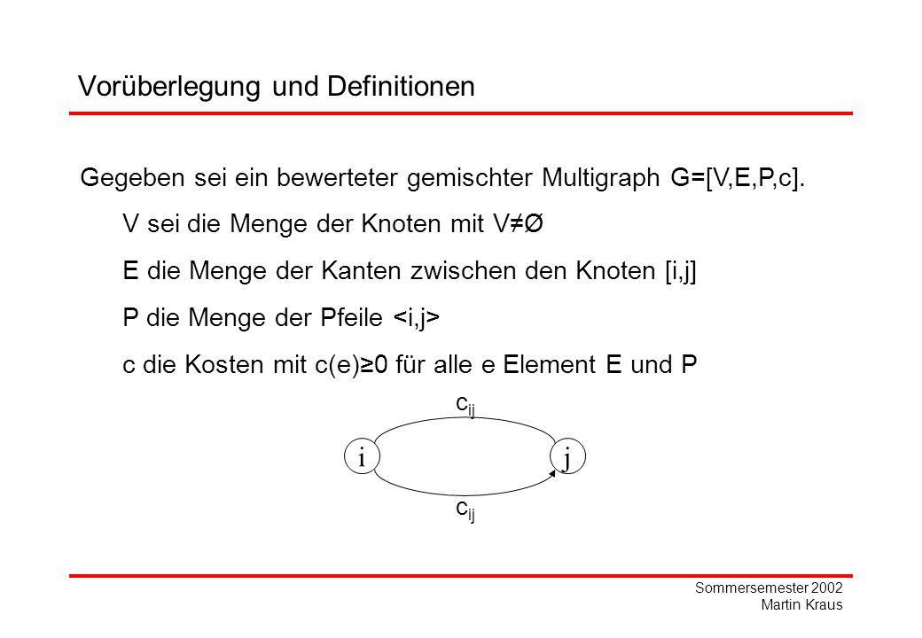 Sommersemester 2002 Martin Kraus Vorüberlegung und Definitionen Gegeben sei ein bewerteter gemischter Multigraph G=[V,E,P,c].