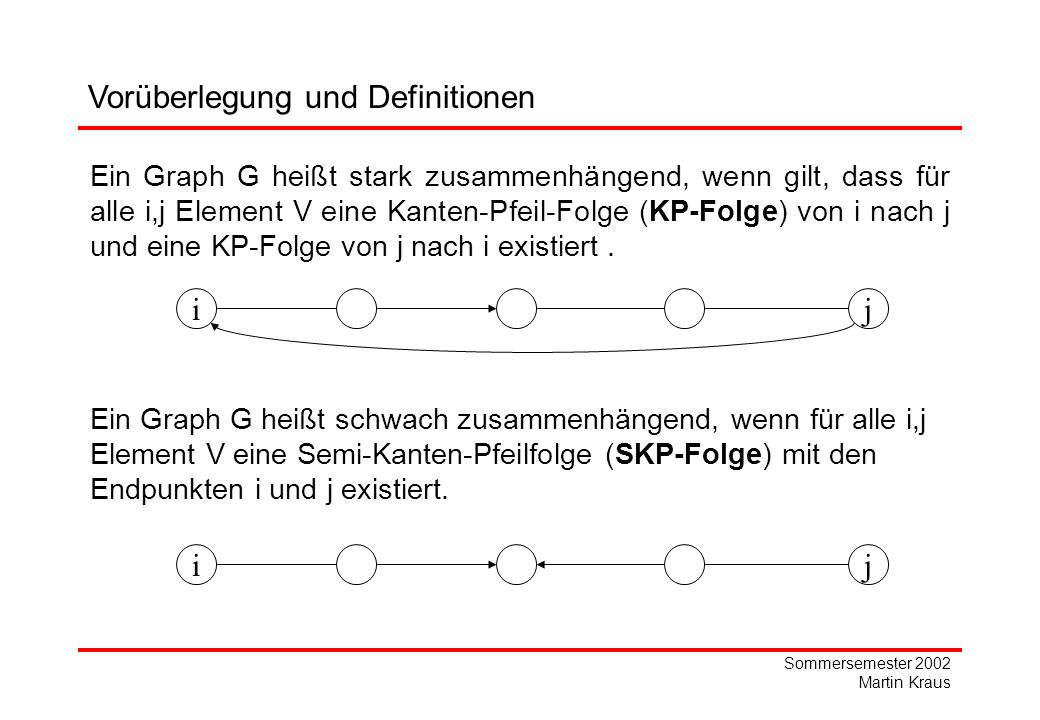 Sommersemester 2002 Martin Kraus Ein Graph G heißt stark zusammenhängend, wenn gilt, dass für alle i,j Element V eine Kanten-Pfeil-Folge (KP-Folge) von i nach j und eine KP-Folge von j nach i existiert.