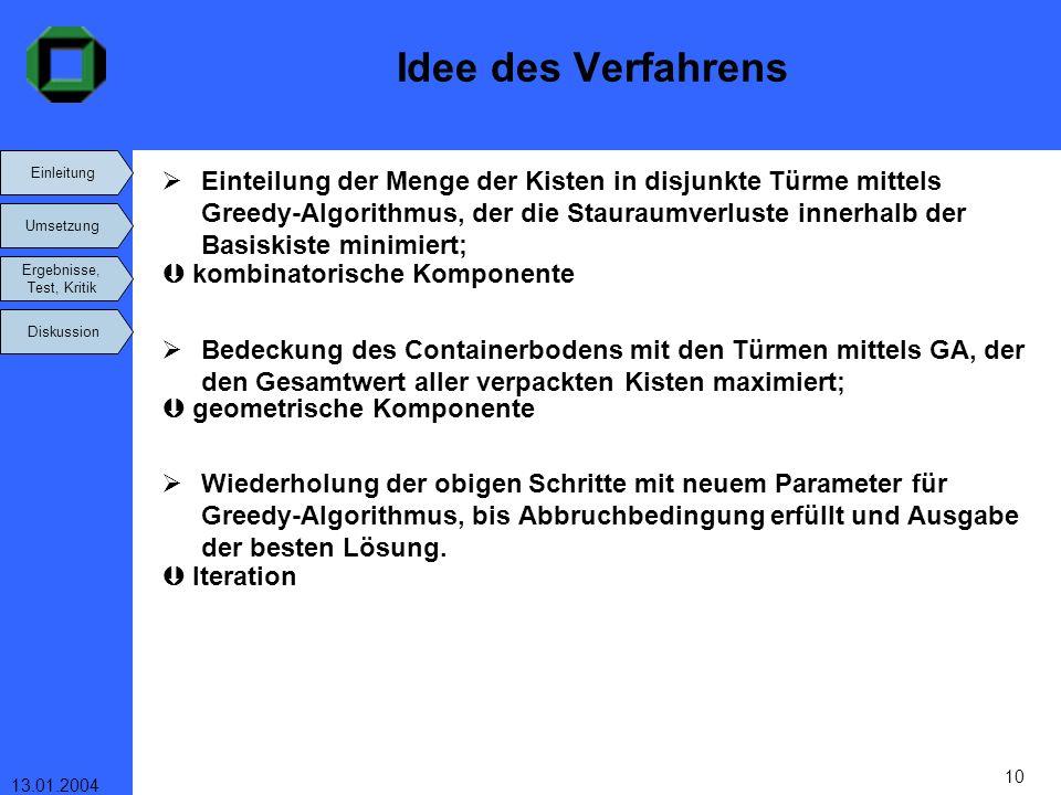 Einleitung Umsetzung Ergebnisse, Test, Kritik Diskussion 13.01.2004 10 Idee des Verfahrens Einteilung der Menge der Kisten in disjunkte Türme mittels